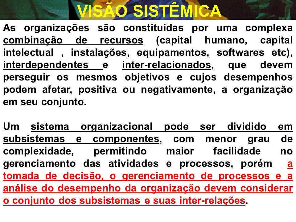 1. INTRODUÇÃO 2.DESENVOLVIMENTO - Modelo de Excelência do EB - Enfoque Sistêmico na Auto-avaliação - Processo de Melhoria Contínua - SISPEG 4.0 3. CON