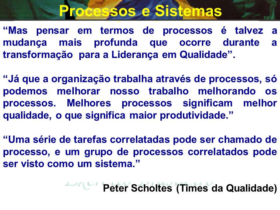 SISTEMAS FORNECEDORES SISTEMAS FORNECEDORES INFLUÊNCIAS AMBIENTAIS GERAIS; (Governo, Economia, Cultura, Meio-ambiente) INFLUÊNCIAS AMBIENTAIS GERAIS;