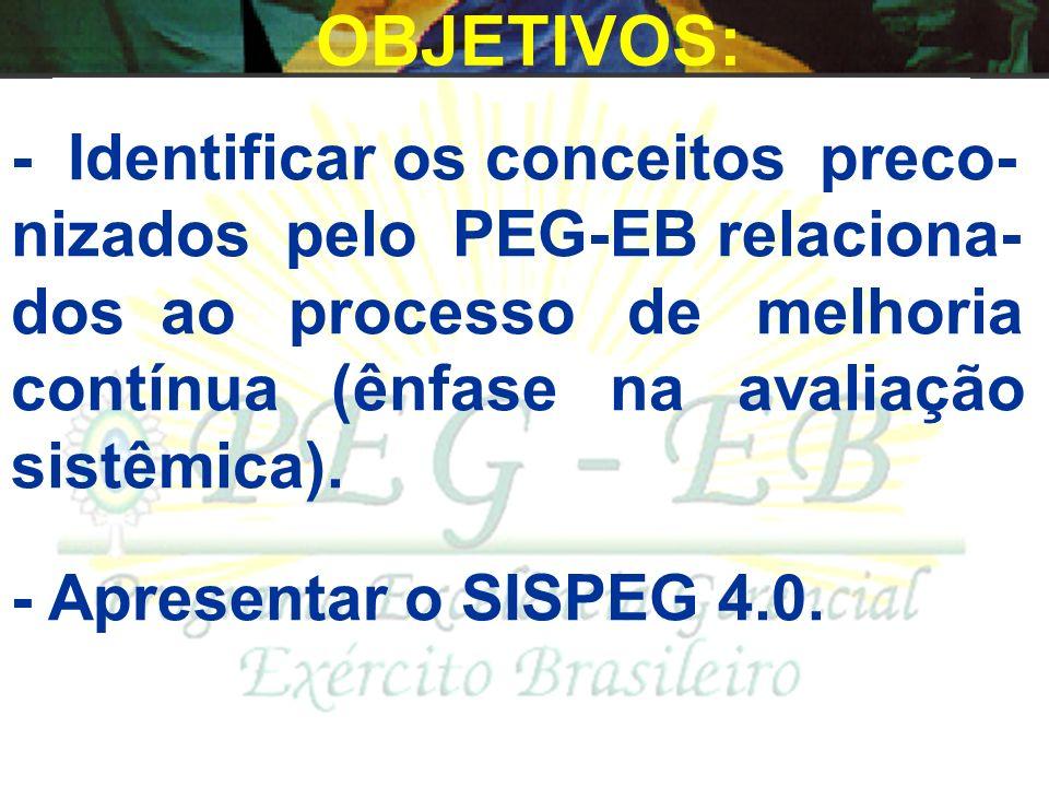 - Identificar os conceitos preco- nizados pelo PEG-EB relaciona- dos ao processo de melhoria contínua (ênfase na avaliação sistêmica).