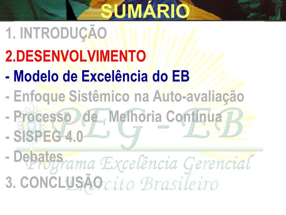 1. INTRODUÇÃO 2.DESENVOLVIMENTO - Modelo de Excelência do EB - Enfoque Sistêmico na Auto-avaliação - Processo de Melhoria Contínua - SISPEG 4.0 - Deba