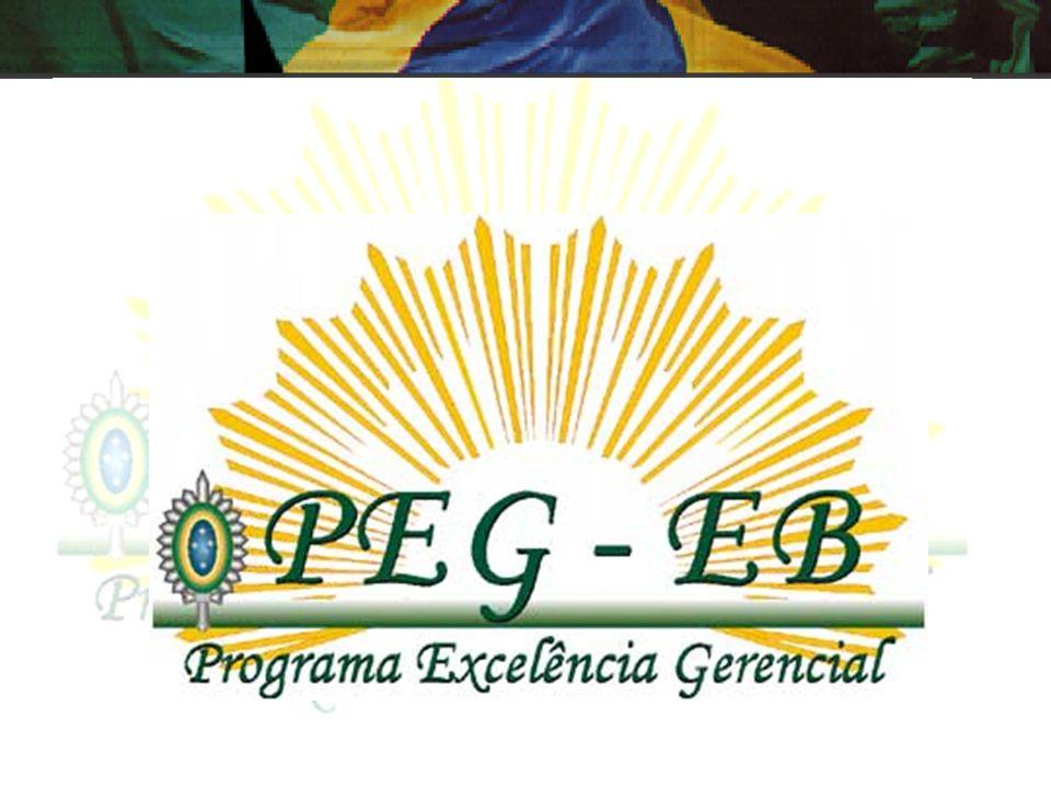- Identificar os conceitos preco- nizados pelo PEG-EB relaciona- dos ao processo de melhoria contínua (ênfase na avaliação sistêmica). - Apresentar o