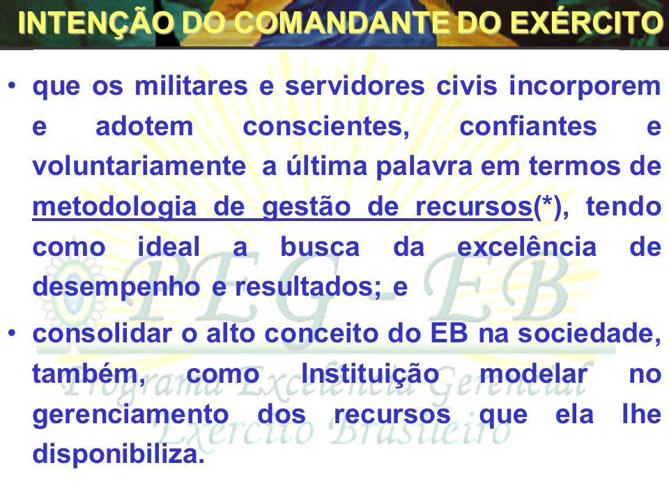 INTENÇÃO DO COMANDANTE DO EXÉRCITO A situação futura desejada, com a implantação do PEG-EB é: uma Adm aberta à evolução permanente e flexível para ada