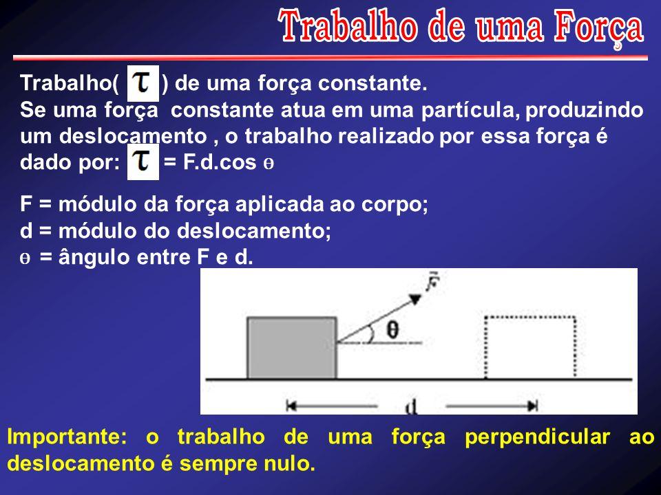 Trabalho( ) de uma força constante. Se uma força constante atua em uma partícula, produzindo um deslocamento, o trabalho realizado por essa força é da