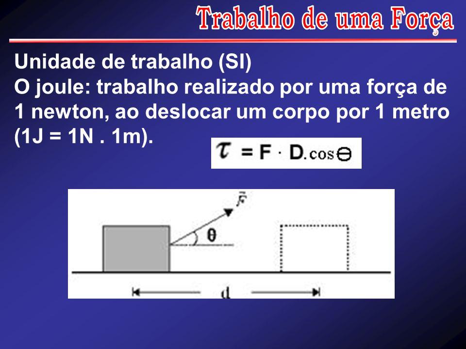 Unidade de trabalho (SI) O joule: trabalho realizado por uma força de 1 newton, ao deslocar um corpo por 1 metro (1J = 1N. 1m).