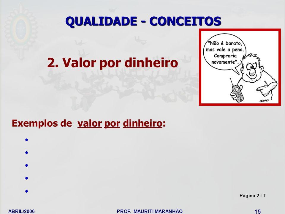 ABRIL/2006PROF. MAURITI MARANHÃO 15 2. Valor por dinheiro QUALIDADE - CONCEITOS Exemplos de valor por dinheiro: Página 2 LT