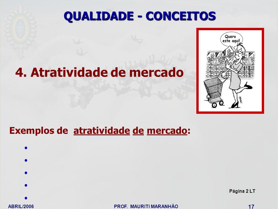 ABRIL/2006PROF. MAURITI MARANHÃO 17 4. Atratividade de mercado QUALIDADE - CONCEITOS Exemplos de atratividade de mercado: Página 2 LT