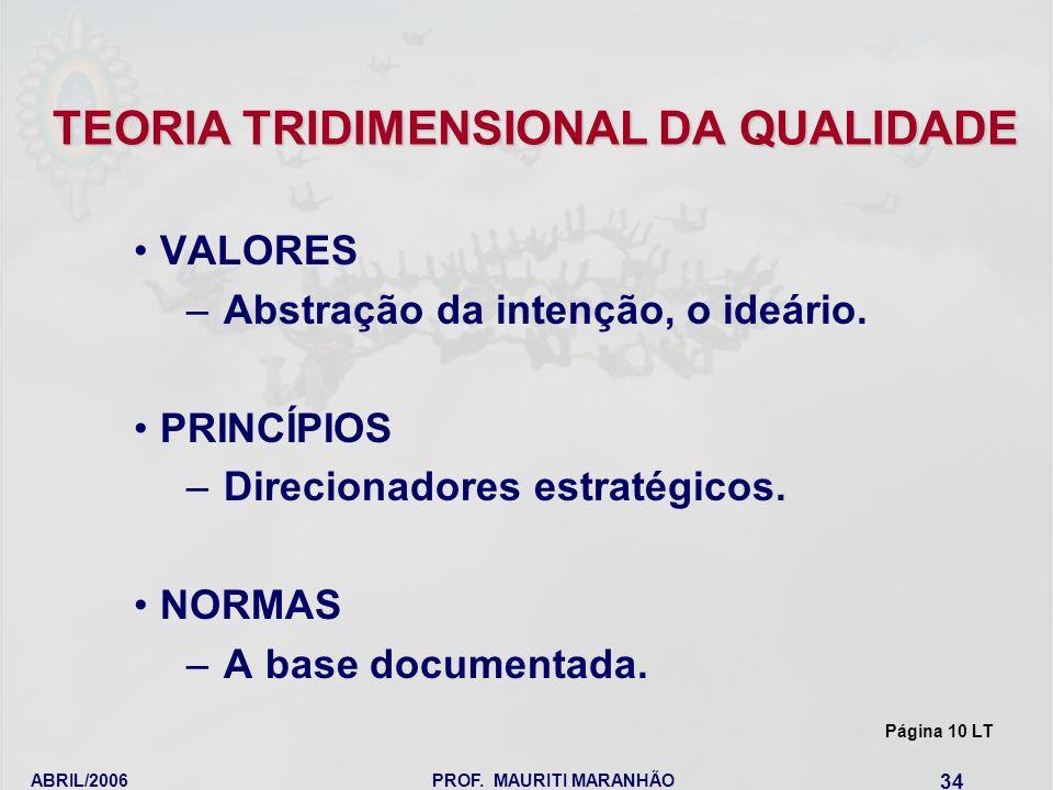 ABRIL/2006PROF. MAURITI MARANHÃO 34 TEORIA TRIDIMENSIONAL DA QUALIDADE VALORES – Abstração da intenção, o ideário. PRINCÍPIOS – Direcionadores estraté