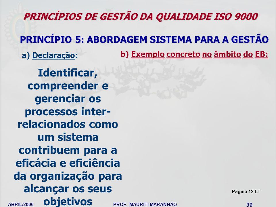 ABRIL/2006PROF. MAURITI MARANHÃO 39 PRINCÍPIOS DE GESTÃO DA QUALIDADE ISO 9000 PRINCÍPIO 5: ABORDAGEM SISTEMA PARA A GESTÃO Identificar, compreender e