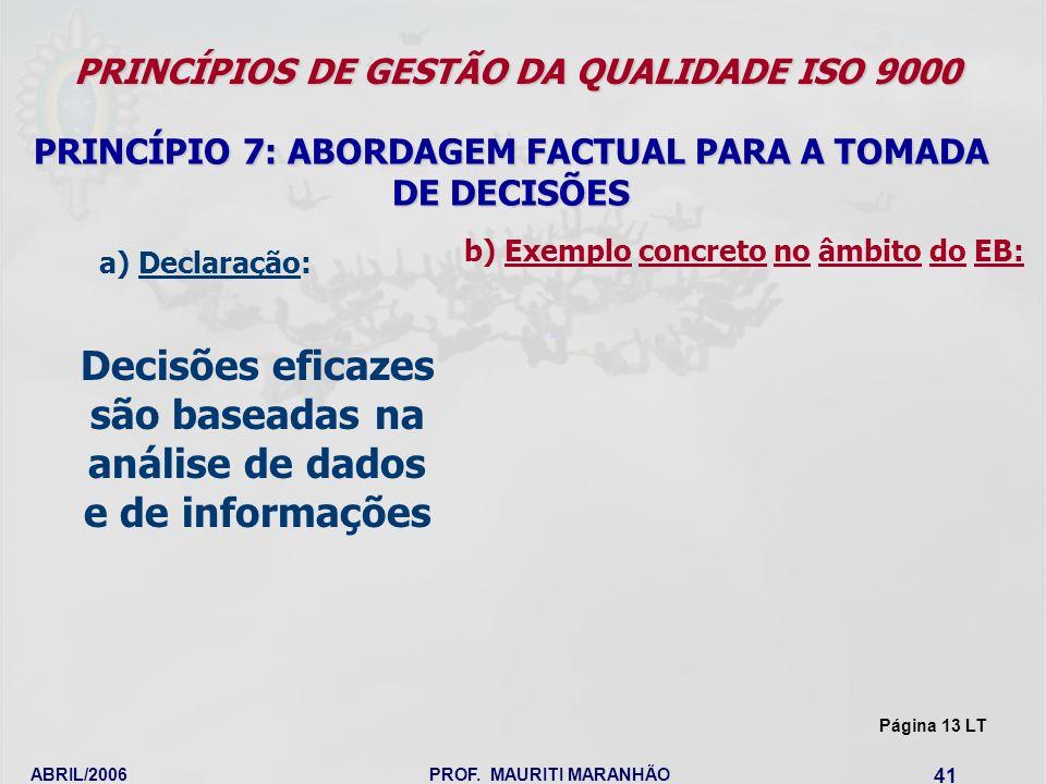 ABRIL/2006PROF. MAURITI MARANHÃO 41 PRINCÍPIOS DE GESTÃO DA QUALIDADE ISO 9000 PRINCÍPIO 7: ABORDAGEM FACTUAL PARA A TOMADA DE DECISÕES Decisões efica
