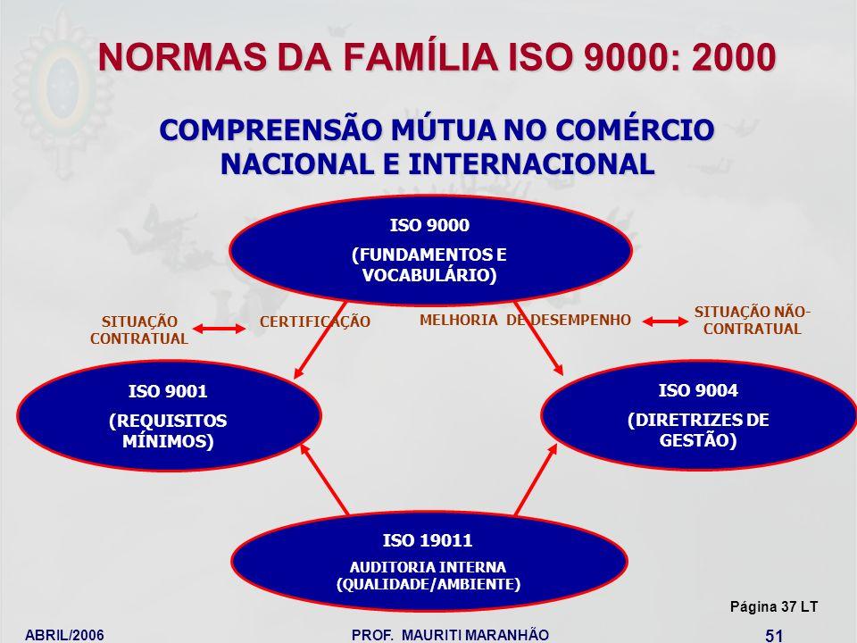 ABRIL/2006PROF. MAURITI MARANHÃO 51 NORMAS DA FAMÍLIA ISO 9000: 2000 COMPREENSÃO MÚTUA NO COMÉRCIO NACIONAL E INTERNACIONAL ISO 19011 AUDITORIA INTERN