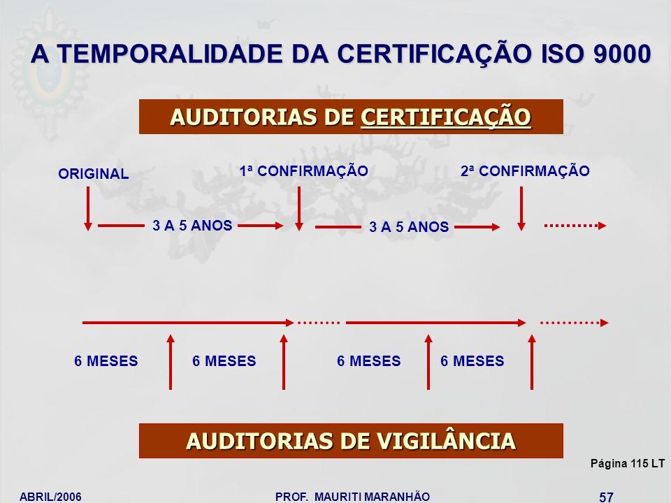 ABRIL/2006PROF. MAURITI MARANHÃO 57 A TEMPORALIDADE DA CERTIFICAÇÃO ISO 9000 AUDITORIAS DE CERTIFICAÇÃO 3 A 5 ANOS ORIGINAL 1ª CONFIRMAÇÃO2ª CONFIRMAÇ
