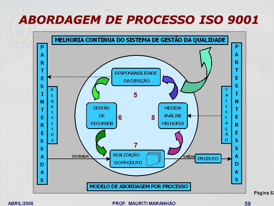 ABRIL/2006PROF. MAURITI MARANHÃO 59 5 68 7 ABORDAGEM DE PROCESSO ISO 9001 Página 53