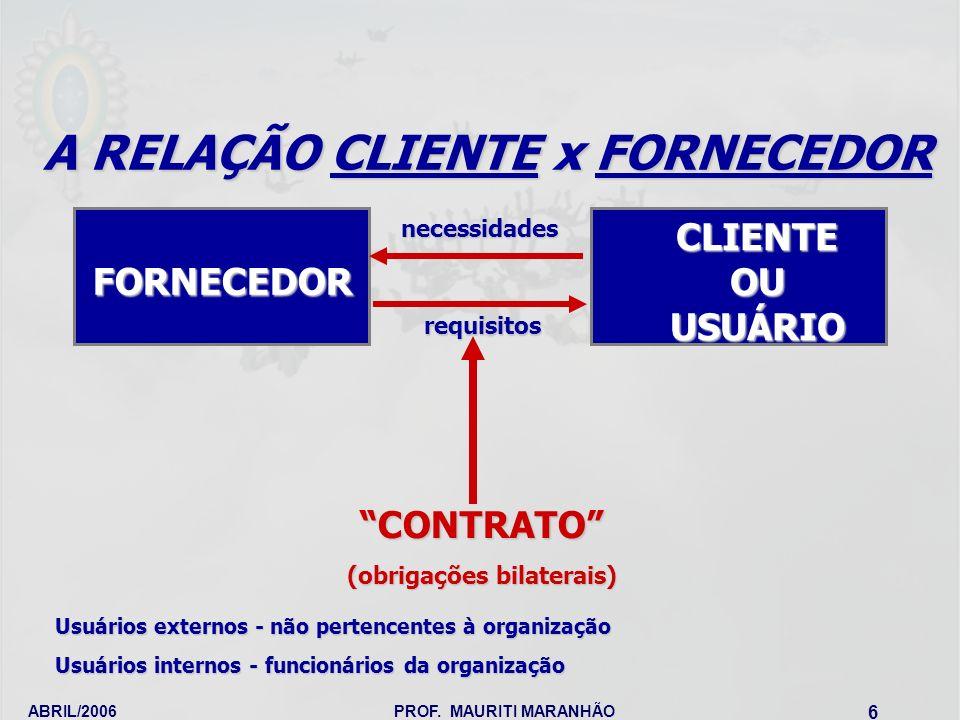 ABRIL/2006PROF. MAURITI MARANHÃO 6 CLIENTE OU USUÁRIO FORNECEDOR CONTRATO (obrigações bilaterais) necessidades requisitos A RELAÇÃO CLIENTE x FORNECED