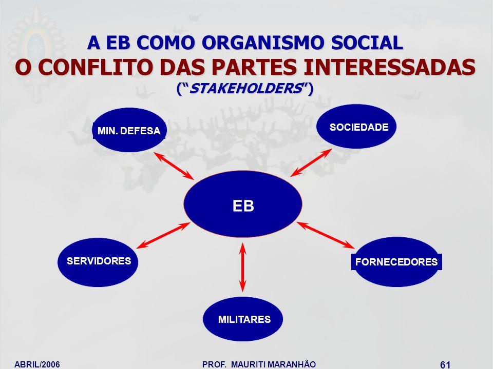 ABRIL/2006PROF. MAURITI MARANHÃO 61 A EB COMO ORGANISMO SOCIAL O CONFLITO DAS PARTES INTERESSADAS (STAKEHOLDERS) EB MILITARES SERVIDORES MIN. DEFESA F