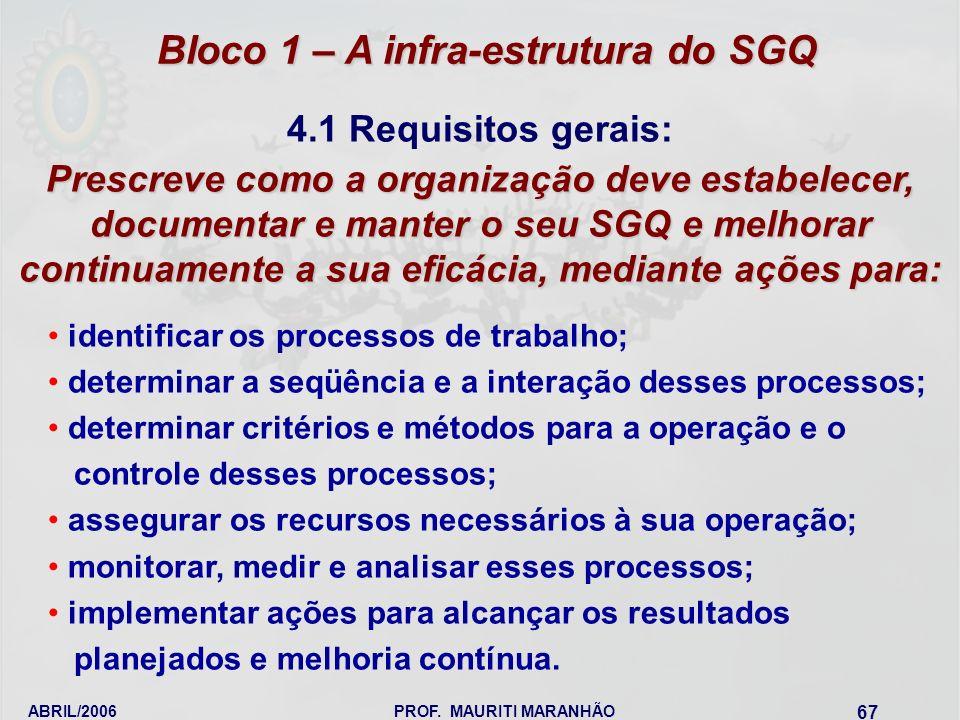 ABRIL/2006PROF. MAURITI MARANHÃO 67 4.1 Requisitos gerais: Prescreve como a organização deve estabelecer, documentar e manter o seu SGQ e melhorar con