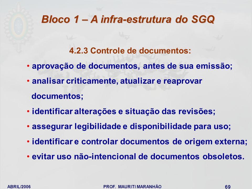 ABRIL/2006PROF. MAURITI MARANHÃO 69 4.2.3 Controle de documentos: aprovação de documentos, antes de sua emissão; analisar criticamente, atualizar e re