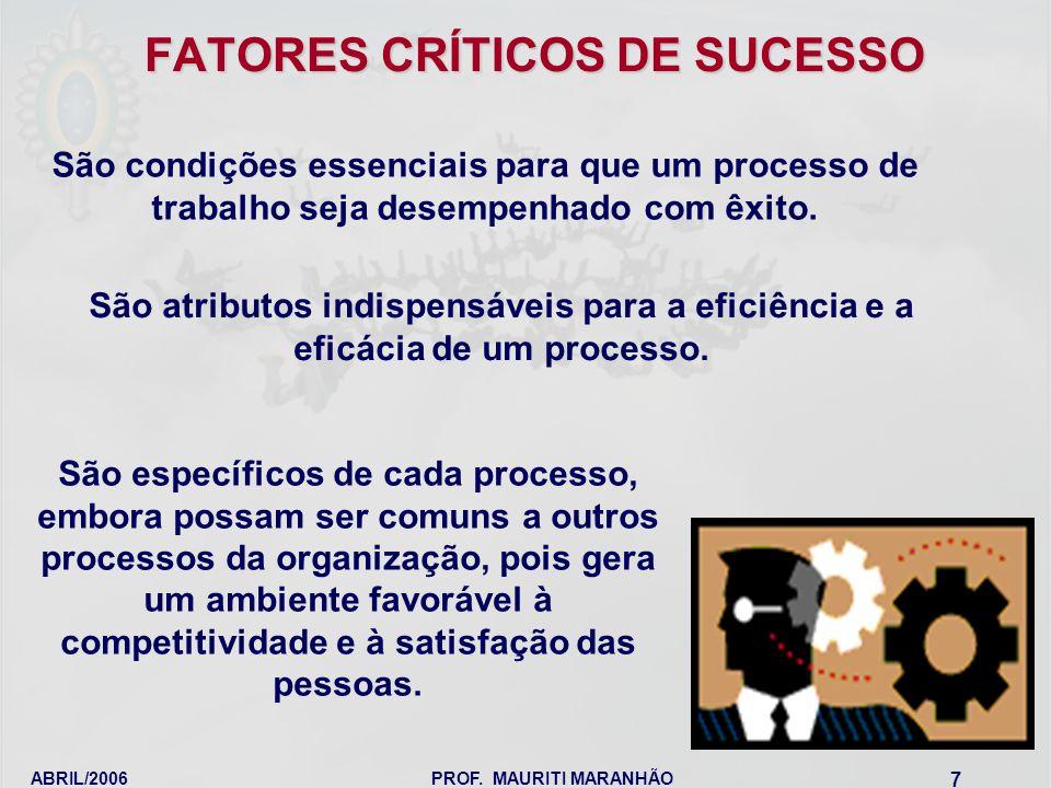 ABRIL/2006PROF. MAURITI MARANHÃO 7 FATORES CRÍTICOS DE SUCESSO São condições essenciais para que um processo de trabalho seja desempenhado com êxito.