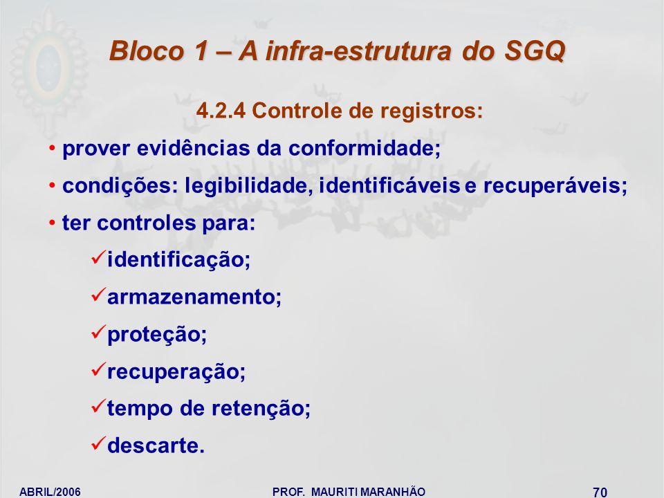 ABRIL/2006PROF. MAURITI MARANHÃO 70 4.2.4 Controle de registros: prover evidências da conformidade; condições: legibilidade, identificáveis e recuperá