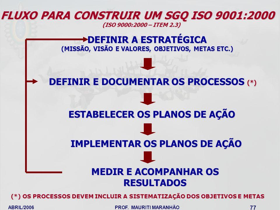 ABRIL/2006PROF. MAURITI MARANHÃO 77 DEFINIR A ESTRATÉGICA (MISSÃO, VISÃO E VALORES, OBJETIVOS, METAS ETC.) DEFINIR E DOCUMENTAR OS PROCESSOS (*) ESTAB