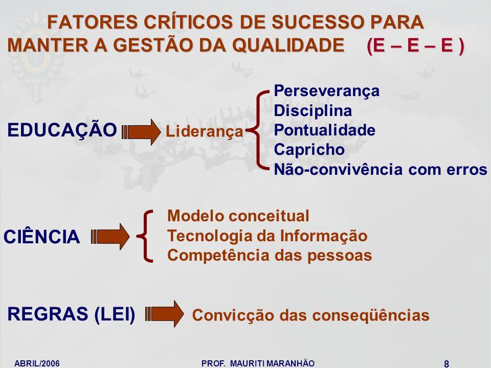 ABRIL/2006PROF. MAURITI MARANHÃO 8 FATORES CRÍTICOS DE SUCESSO PARA MANTER A GESTÃO DA QUALIDADE (E – E – E ) EDUCAÇÃO Perseverança Disciplina Pontual