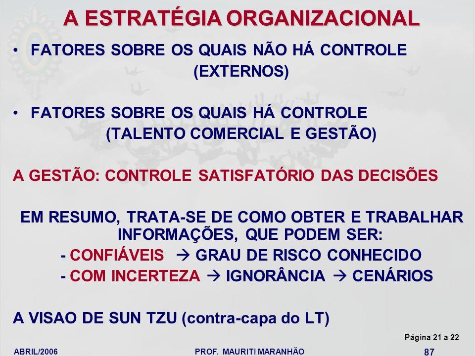 ABRIL/2006PROF. MAURITI MARANHÃO 87 A ESTRATÉGIA ORGANIZACIONAL FATORES SOBRE OS QUAIS NÃO HÁ CONTROLE (EXTERNOS) FATORES SOBRE OS QUAIS HÁ CONTROLE (