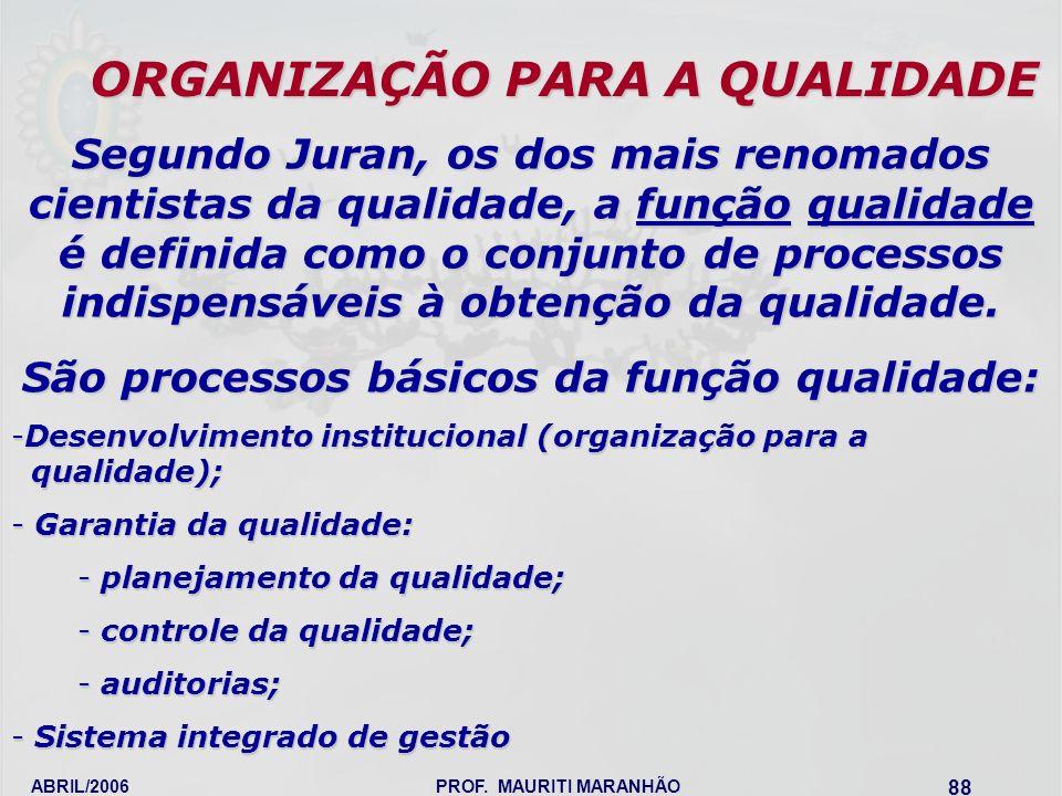 ABRIL/2006PROF. MAURITI MARANHÃO 88 ORGANIZAÇÃO PARA A QUALIDADE Segundo Juran, os dos mais renomados cientistas da qualidade, a função qualidade é de