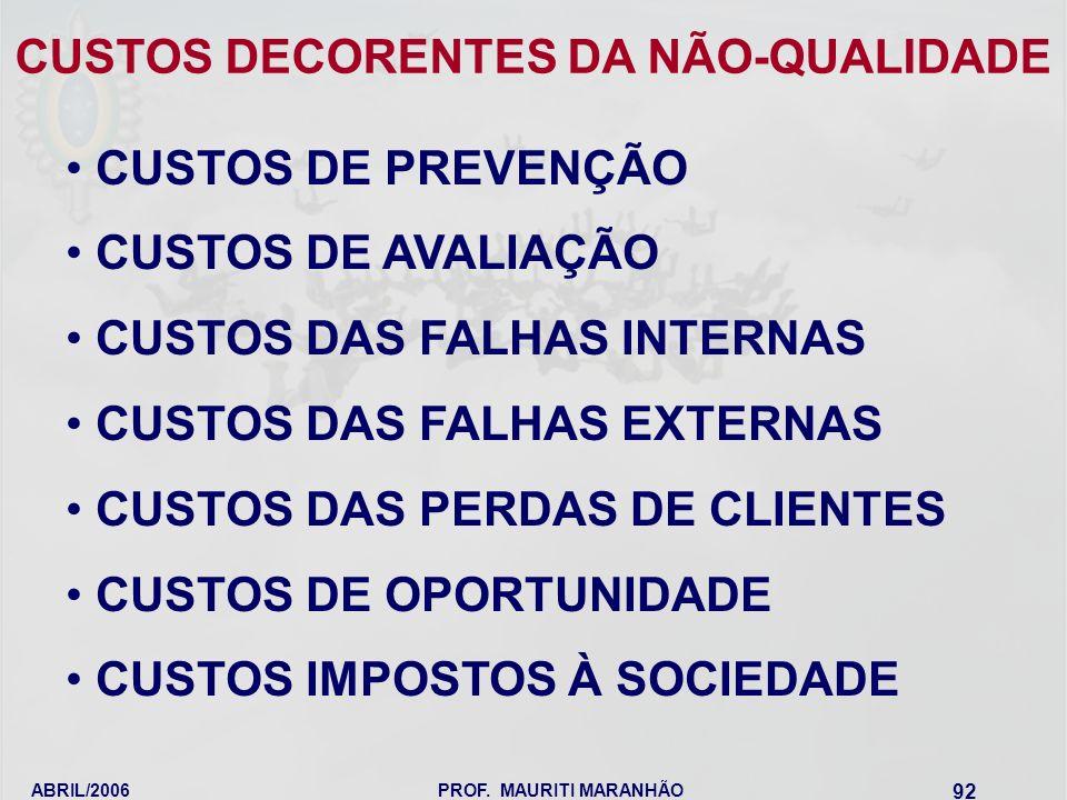ABRIL/2006PROF. MAURITI MARANHÃO 92 CUSTOS DECORENTES DA NÃO-QUALIDADE CUSTOS DE PREVENÇÃO CUSTOS DE AVALIAÇÃO CUSTOS DAS FALHAS INTERNAS CUSTOS DAS F