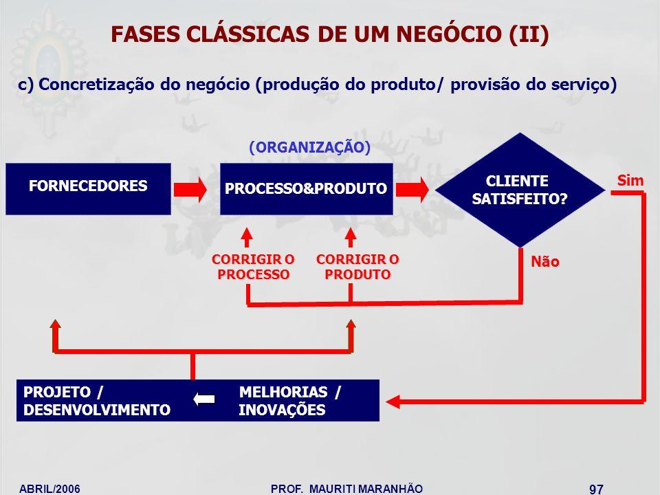 ABRIL/2006PROF. MAURITI MARANHÃO 97 FASES CLÁSSICAS DE UM NEGÓCIO (II) c) Concretização do negócio (produção do produto/ provisão do serviço) Sim CLIE