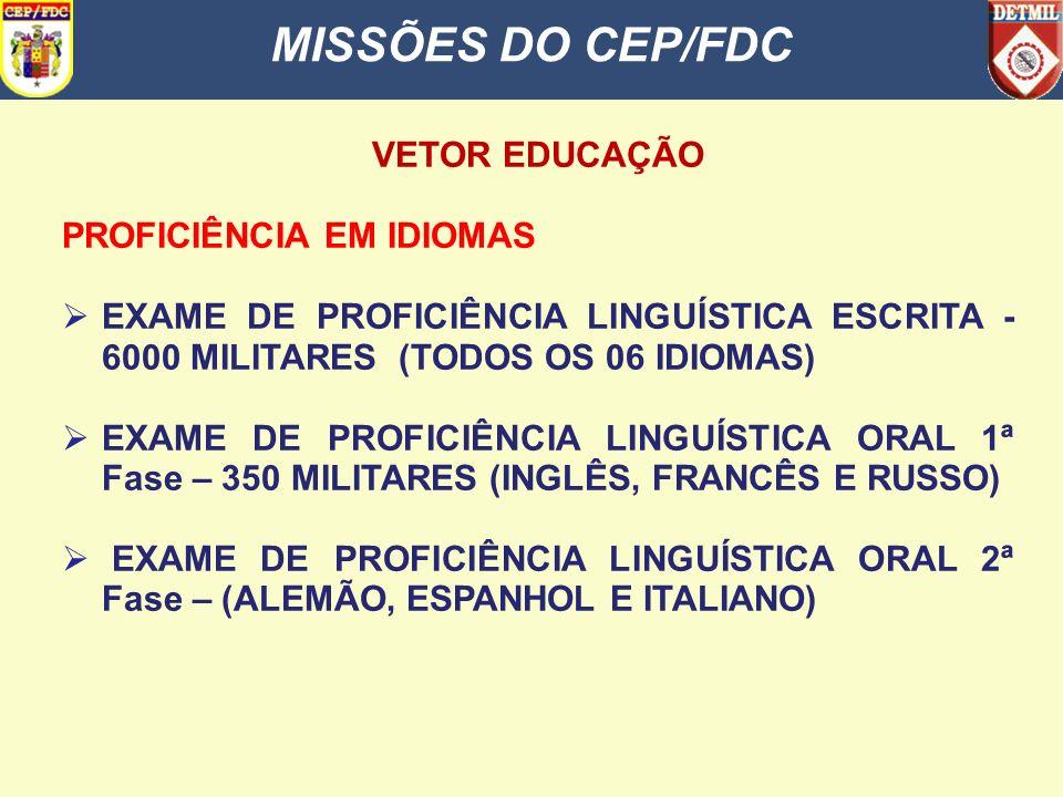 MISSÕES DO CEP/FDC VETOR EDUCAÇÃO PROFICIÊNCIA EM IDIOMAS EXAME DE PROFICIÊNCIA LINGUÍSTICA ESCRITA - 6000 MILITARES (TODOS OS 06 IDIOMAS) EXAME DE PR