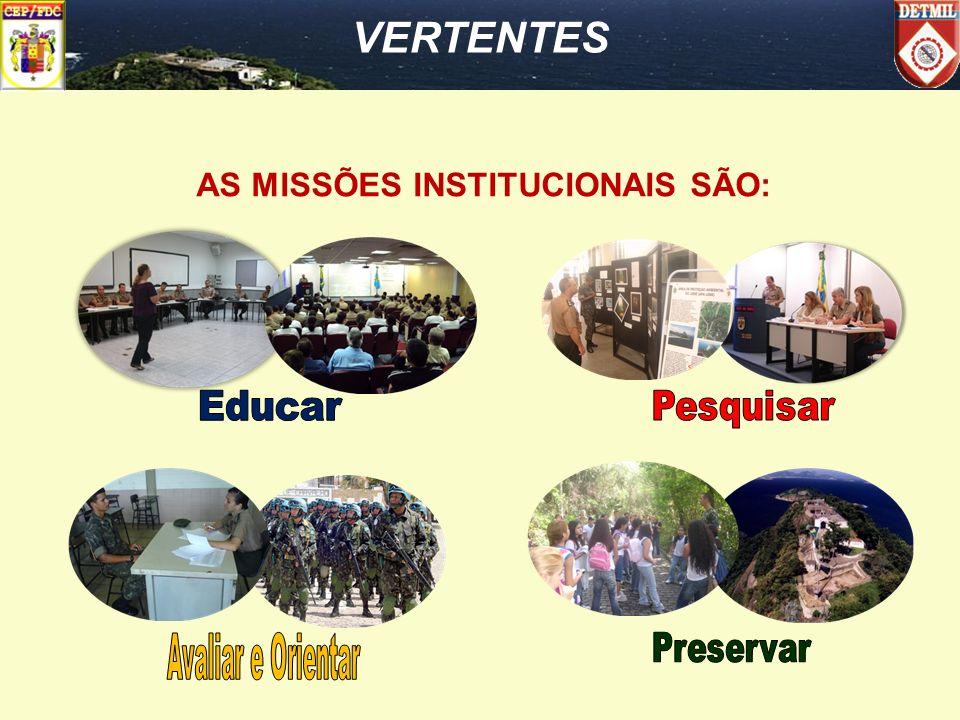 AS MISSÕES INSTITUCIONAIS SÃO: VERTENTES
