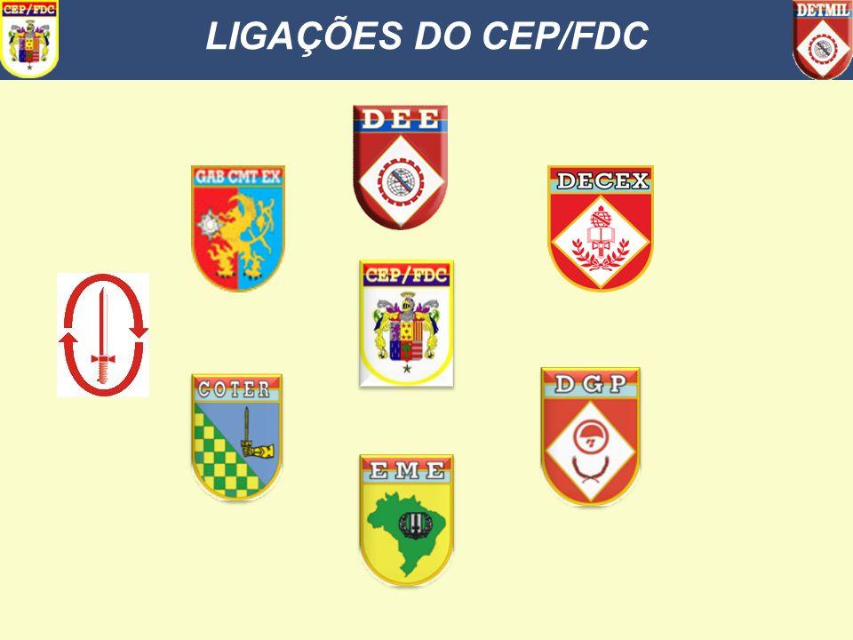 LIGAÇÕES DO CEP/FDC