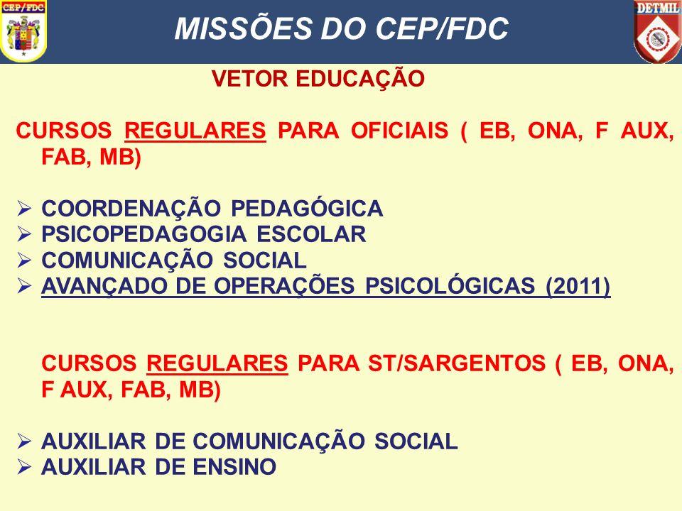MISSÕES DO CEP/FDC VETOR EDUCAÇÃO CURSOS REGULARES PARA OFICIAIS ( EB, ONA, F AUX, FAB, MB) COORDENAÇÃO PEDAGÓGICA PSICOPEDAGOGIA ESCOLAR COMUNICAÇÃO
