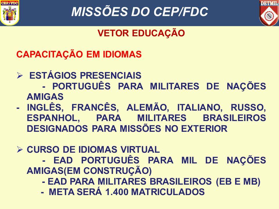 MISSÕES DO CEP/FDC VETOR EDUCAÇÃO CAPACITAÇÃO EM IDIOMAS ESTÁGIOS PRESENCIAIS - PORTUGUÊS PARA MILITARES DE NAÇÕES AMIGAS - INGLÊS, FRANCÊS, ALEMÃO, I
