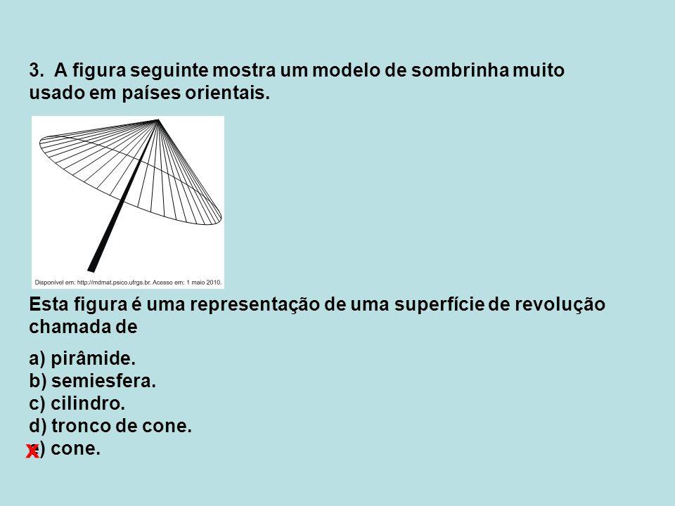 3. A figura seguinte mostra um modelo de sombrinha muito usado em países orientais. Esta figura é uma representação de uma superfície de revolução cha