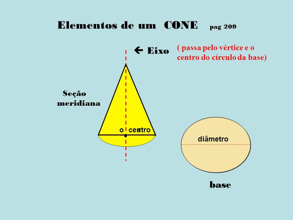 Elementos de um CONE pag 209 base Seção meridiana Eixo ( passa pelo vértice e o centro do círculo da base) or diâmetro centro