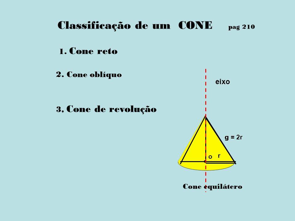 Classificação de um CONE pag 210 3, Cone de revolução o r 1. Cone reto 2. Cone oblíquo eixo g Cone equilátero g = 2r