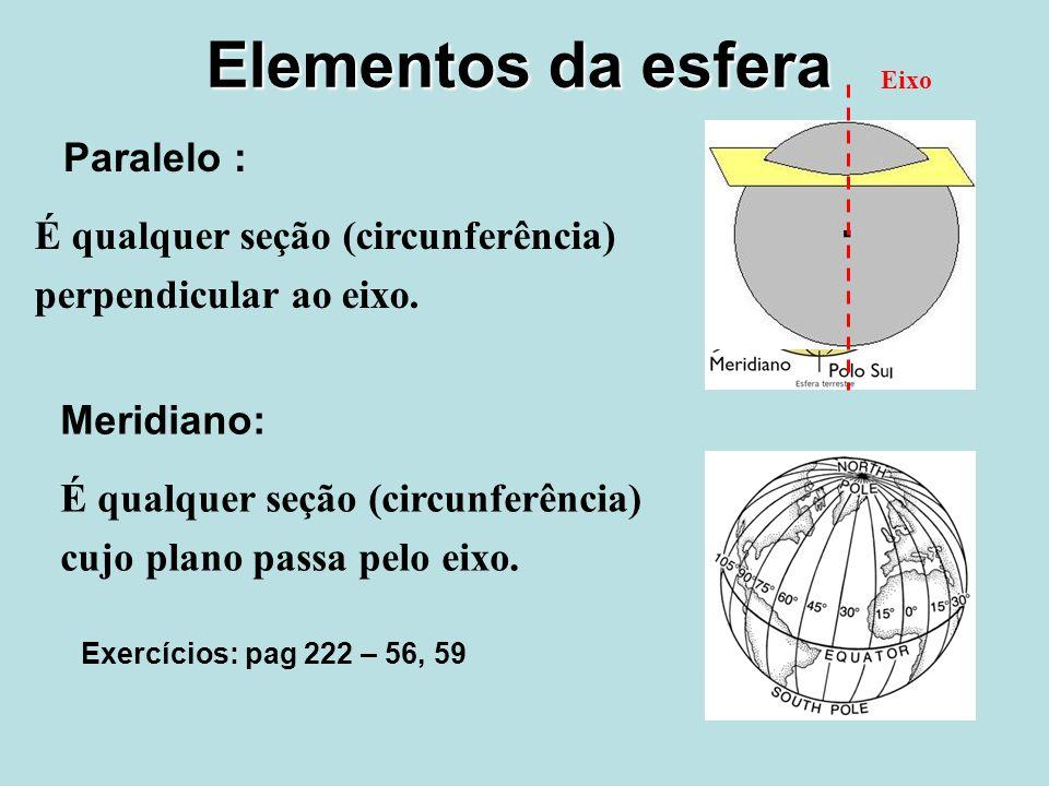 Elementos da esfera Paralelo : É qualquer seção (circunferência) perpendicular ao eixo. Meridiano: É qualquer seção (circunferência) cujo plano passa