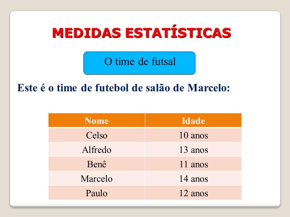 MEDIDAS ESTATÍSTICAS Este é o time de futebol de salão de Marcelo: O time de futsal NomeIdade Celso10 anos Alfredo13 anos Benê11 anos Marcelo14 anos Paulo12 anos