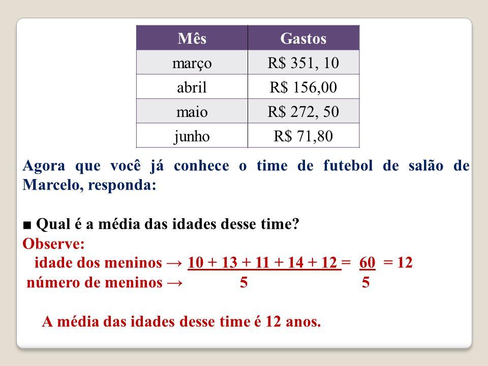 No último campeonato, esse time disputou 8 partidas e obteve os seguintes resultados: Time de Marcelo Times visitantes 30 51 22 01 41 31 60 12 Para or