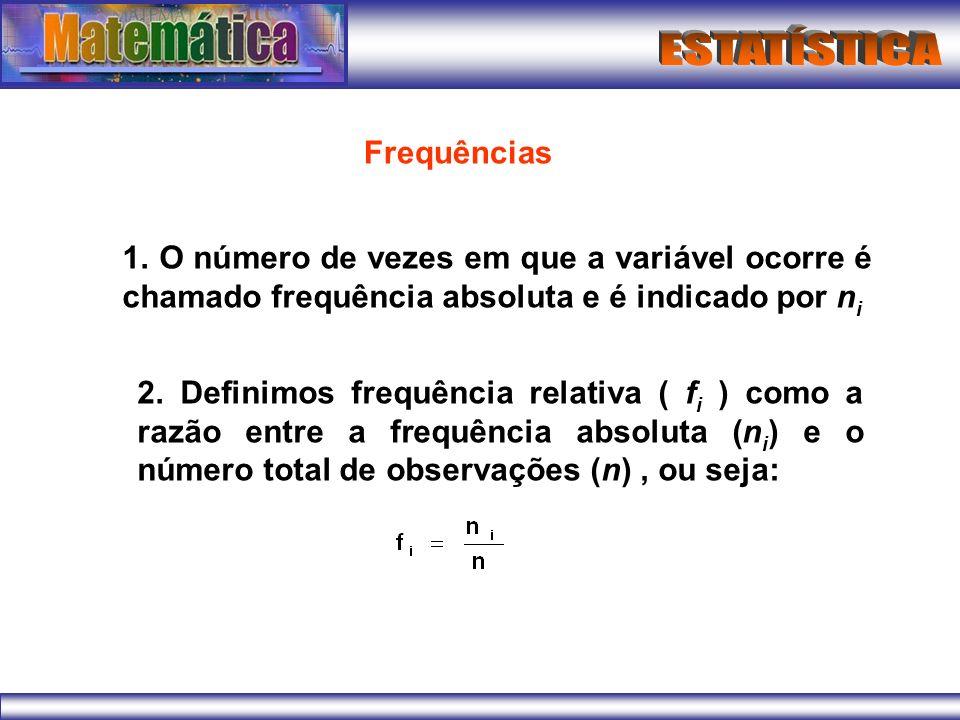DÉSVIO MÉDIO É a média aritmética dos valores absolutos dos desvios.