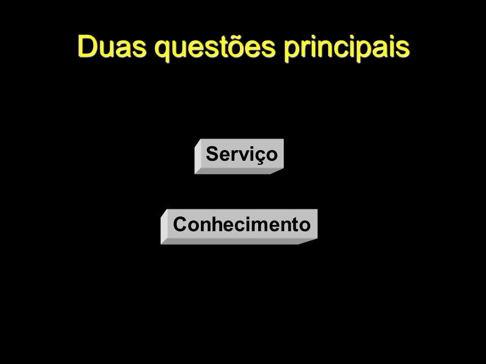 Duas questões principais Serviço Conhecimento