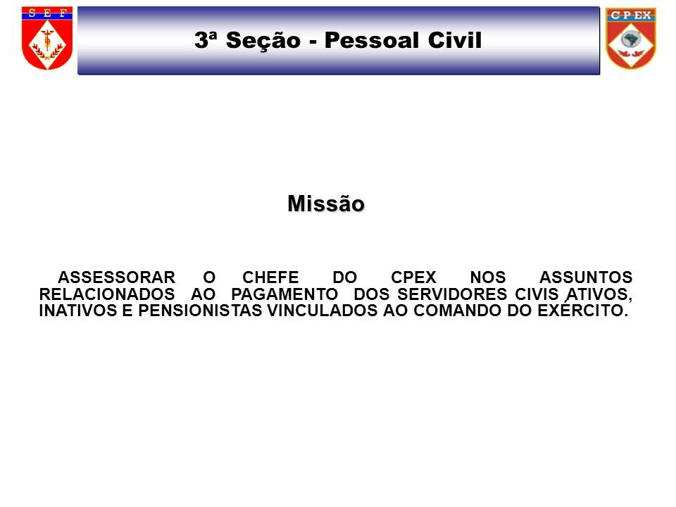 3ª Seção - Pessoal Civil Missão Missão ASSESSORAR O CHEFE DO CPEX NOS ASSUNTOS RELACIONADOS AO PAGAMENTO DOS SERVIDORES CIVIS ATIVOS, INATIVOS E PENSI