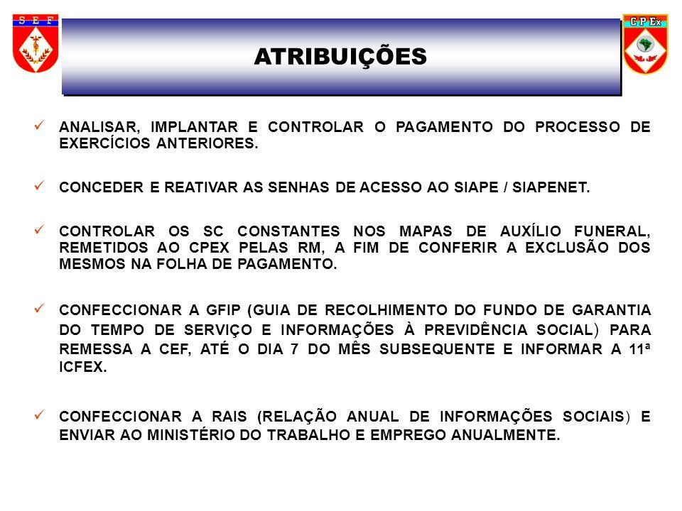 DEMONSTRAR O FLUXO DE ANÁLISE DOCUMENTAL PARA O PROCESSAMENTO DO PAGAMENTO DO SERVIDOR CIVIL ATIVO, INATIVO E PENSIONISTA NO SIAPE.