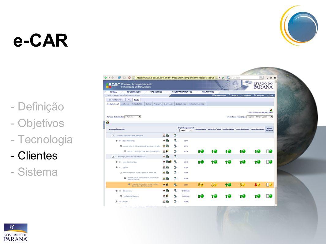 e-CAR - Definição - Objetivos - Tecnologia - Clientes - Sistema