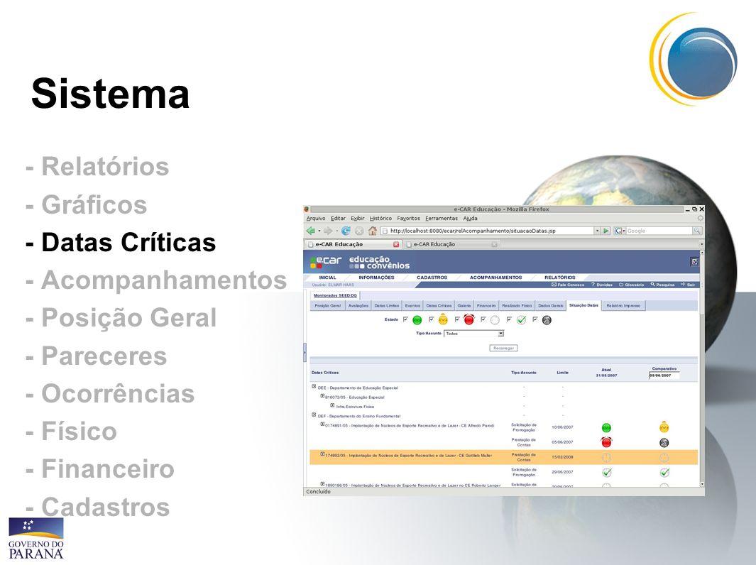 Sistema - Relatórios - Gráficos - Datas Críticas - Acompanhamentos - Posição Geral - Pareceres - Ocorrências - Físico - Financeiro - Cadastros