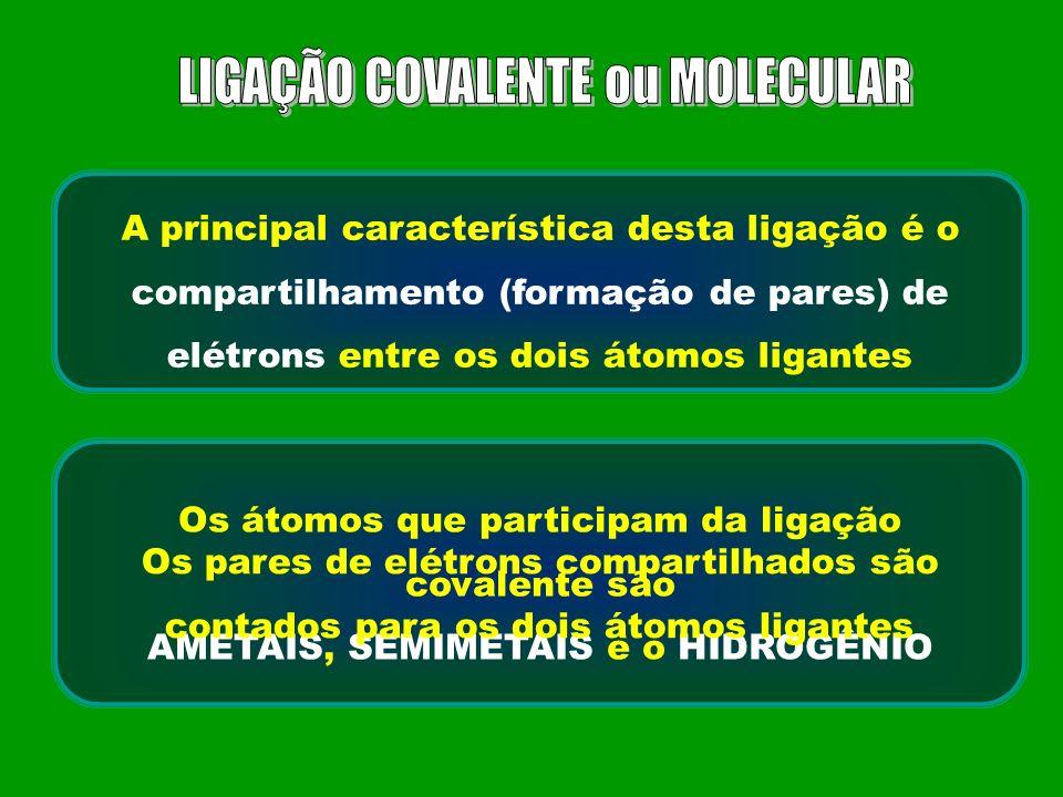 A principal característica desta ligação é o compartilhamento (formação de pares) de elétrons entre os dois átomos ligantes Os átomos que participam d