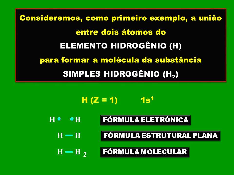 Consideremos, como primeiro exemplo, a união entre dois átomos do ELEMENTO HIDROGÊNIO (H) para formar a molécula da substância SIMPLES HIDROGÊNIO (H 2