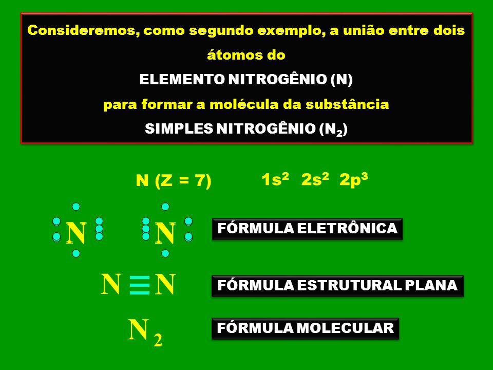 Consideremos, como segundo exemplo, a união entre dois átomos do ELEMENTO NITROGÊNIO (N) para formar a molécula da substância SIMPLES NITROGÊNIO (N 2
