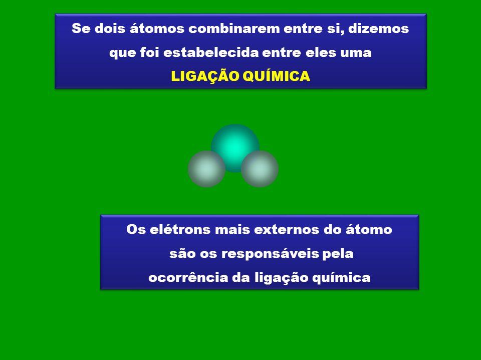 Se dois átomos combinarem entre si, dizemos que foi estabelecida entre eles uma LIGAÇÃO QUÍMICA Se dois átomos combinarem entre si, dizemos que foi es