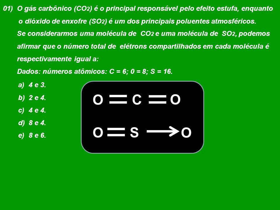 01) O gás carbônico (CO 2 ) é o principal responsável pelo efeito estufa, enquanto o dióxido de enxofre (SO 2 ) é um dos principais poluentes atmosfér